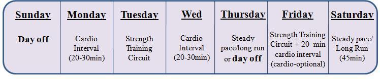 Kick Butt Cardio Workouts